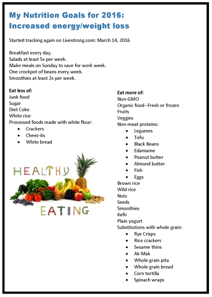 My Nutrition Goals for 2016